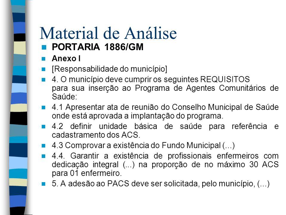 Material de Análise PORTARIA 1886/GM Anexo I [Responsabilidade do município] 4. O município deve cumprir os seguintes REQUISITOS para sua inserção ao
