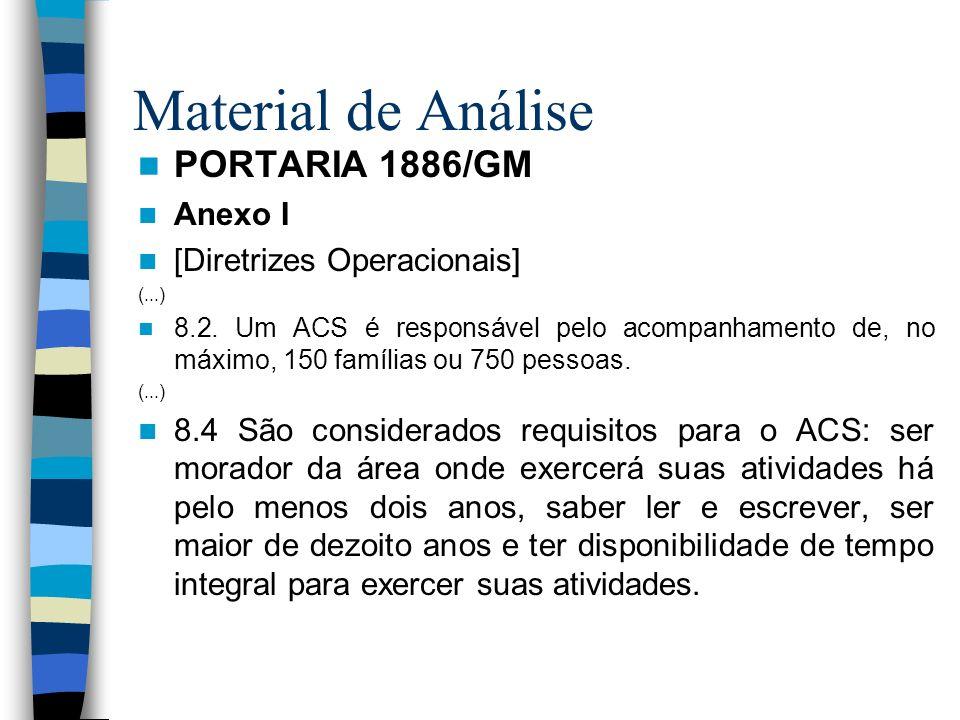 Material de Análise PORTARIA 1886/GM Anexo I [Diretrizes Operacionais] (...) 8.2. Um ACS é responsável pelo acompanhamento de, no máximo, 150 famílias