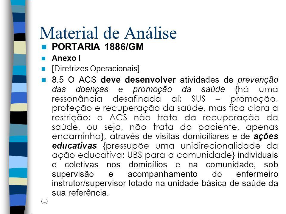 Material de Análise PORTARIA 1886/GM Anexo I [Diretrizes Operacionais] 8.5 O ACS deve desenvolver atividades de prevenção das doenças e promoção da sa