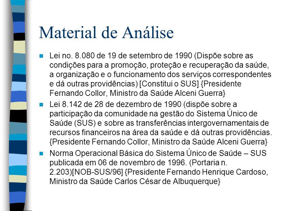 Material de Análise Lei no. 8.080 de 19 de setembro de 1990 (Dispõe sobre as condições para a promoção, proteção e recuperação da saúde, a organização