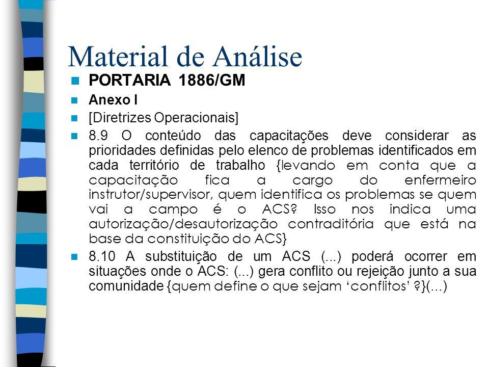 Material de Análise PORTARIA 1886/GM Anexo I [Diretrizes Operacionais] 8.9 O conteúdo das capacitações deve considerar as prioridades definidas pelo e