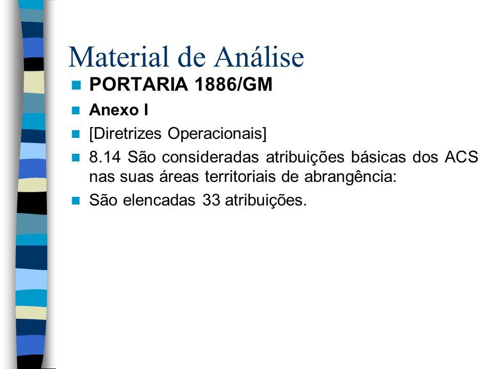 Material de Análise PORTARIA 1886/GM Anexo I [Diretrizes Operacionais] 8.14 São consideradas atribuições básicas dos ACS nas suas áreas territoriais d