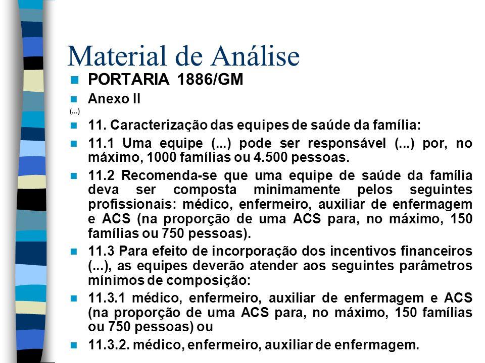Material de Análise PORTARIA 1886/GM Anexo II (...) 11. Caracterização das equipes de saúde da família: 11.1 Uma equipe (...) pode ser responsável (..