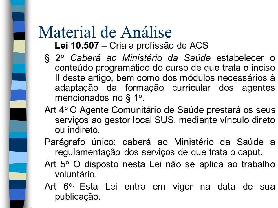 Material de Análise Lei 10.507 – Cria a profissão de ACS § 2 o Caberá ao Ministério da Saúde estabelecer o conteúdo programático do curso de que trata