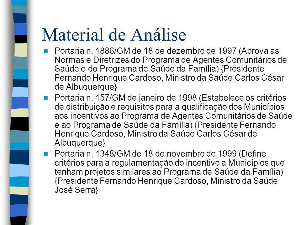 Material de Análise Portaria n. 1886/GM de 18 de dezembro de 1997 (Aprova as Normas e Diretrizes do Programa de Agentes Comunitários de Saúde e do Pro