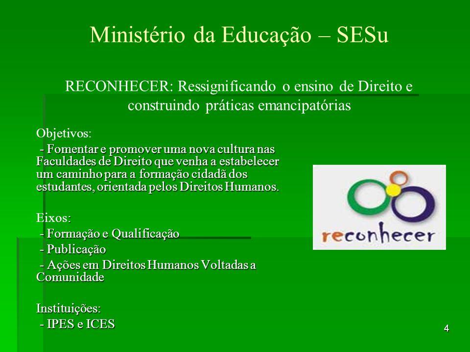5 Ministério da Educação - SECAD Programa Brasil Alfabetizado Objetivos: Aumentar a escolarização de jovens e adultos e promover o acesso à educação como um direito de todos em qualquer momento da vida.