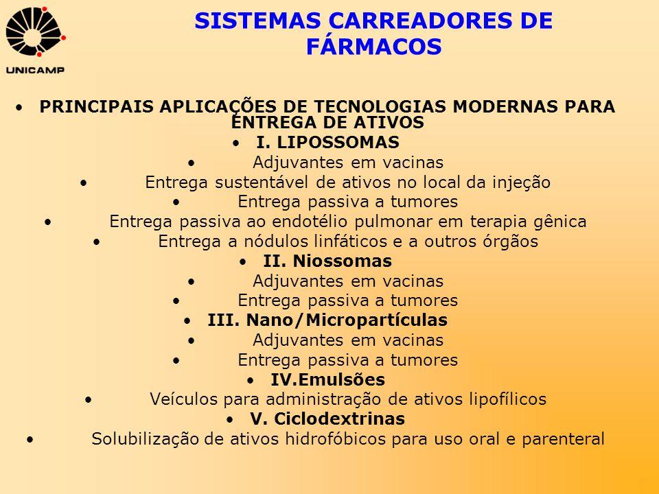 SISTEMAS CARREADORES DE FÁRMACOS PRINCIPAIS APLICAÇÕES DE TECNOLOGIAS MODERNAS PARA ENTREGA DE ATIVOS I. LIPOSSOMAS Adjuvantes em vacinas Entrega sust