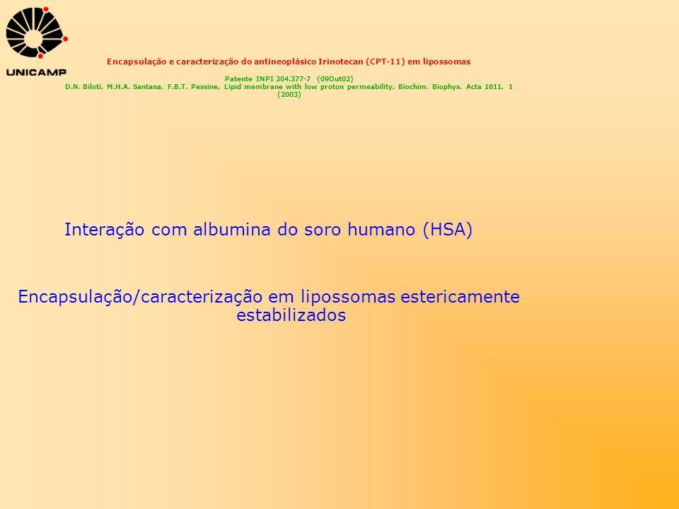 Encapsulação e caracterização do antineoplásico Irinotecan (CPT-11) em lipossomas Patente INPI 204.377-7 (09Out02) D.N. Biloti, M.H.A. Santana, F.B.T.