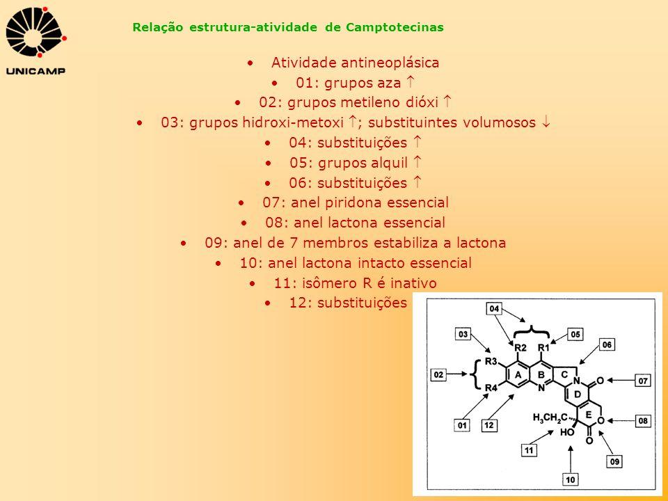Relação estrutura-atividade de Camptotecinas Atividade antineoplásica 01: grupos aza 02: grupos metileno dióxi 03: grupos hidroxi-metoxi ; substituint
