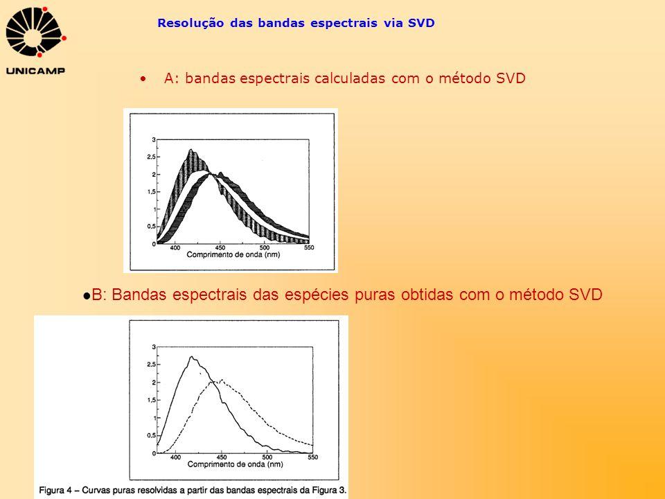 Resolução das bandas espectrais via SVD A: bandas espectrais calculadas com o método SVD B: Bandas espectrais das espécies puras obtidas com o método