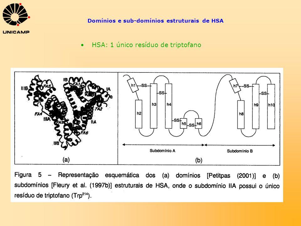 Domínios e sub-domínios estruturais de HSA HSA: 1 único resíduo de triptofano