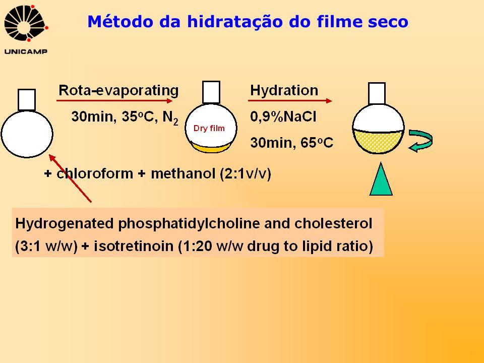 Métodos de preparação de complexos a)COPRECIPITAÇÃO: -CD/Água + fármaco/éter etílico (1:1) -Agita (24 hs.) -Resfria a 2 o C Cristal -Lavado com éter etílico -Resíduo: seco a vácuo (50 o C) COMPLEXO b) FREEZE DRYING: - CD/Água + fármaco + NH 4 OH -Borbulhar N 2(g) : eliminar NH 4 OH -pH 7 -Liofilizar COMPLEXO