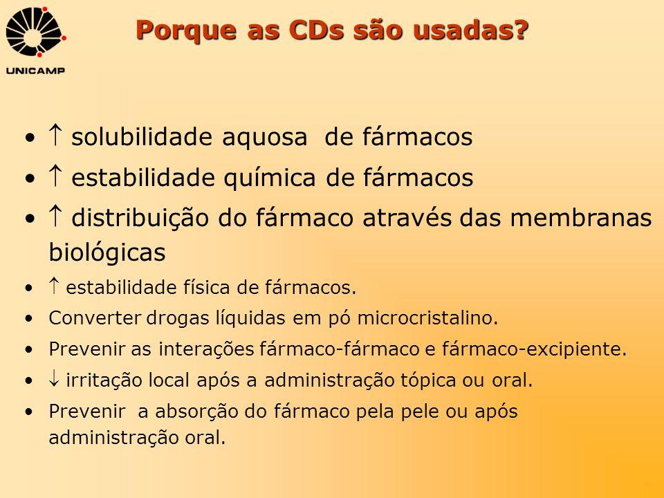 Porque as CDs são usadas? solubilidade aquosa de fármacos estabilidade química de fármacos distribuição do fármaco através das membranas biológicas es