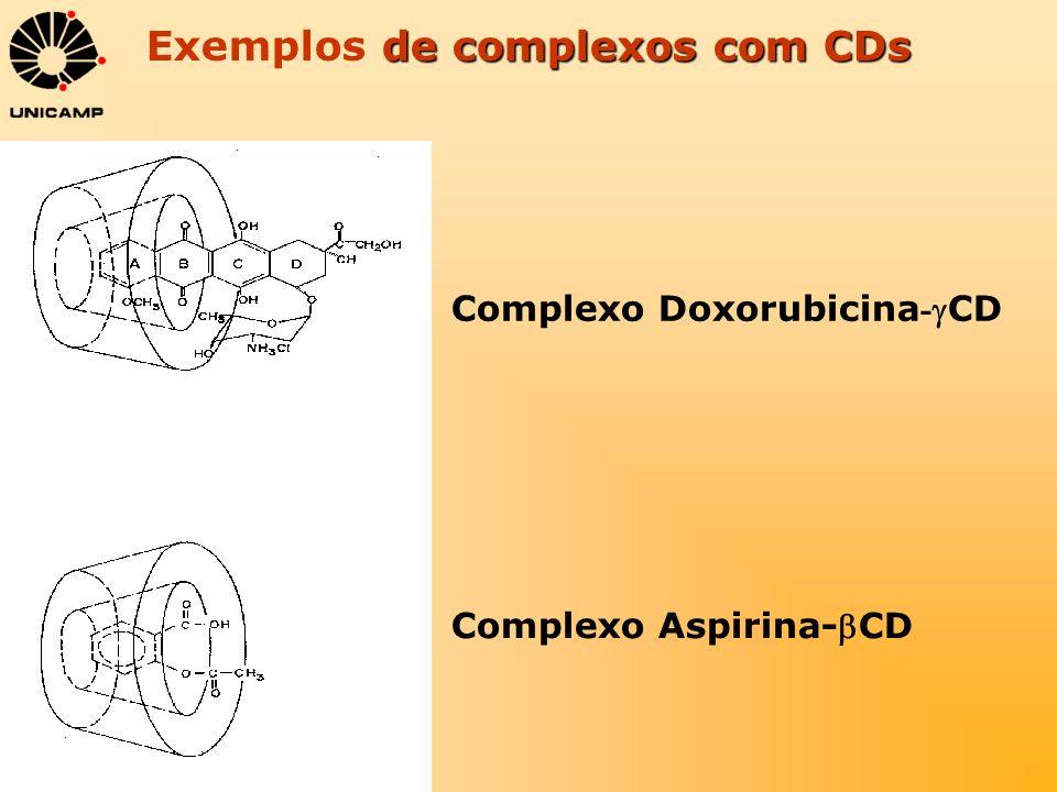 de complexos com CDs Exemplos de complexos com CDs Complexo Doxorubicina -CD Complexo Aspirina-CD