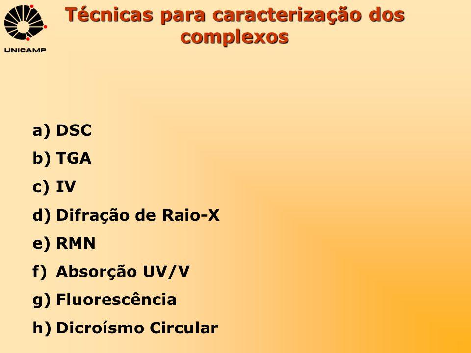 Técnicas para caracterização dos complexos a)DSC b)TGA c)IV d)Difração de Raio-X e)RMN f)Absorção UV/V g)Fluorescência h)Dicroísmo Circular