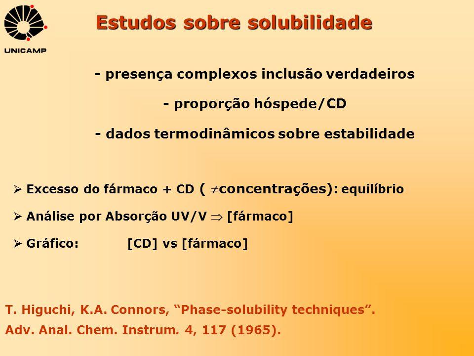 T. Higuchi, K.A. Connors, Phase-solubility techniques. Adv. Anal. Chem. Instrum. 4, 117 (1965). Estudos sobre solubilidade Estudos sobre solubilidade
