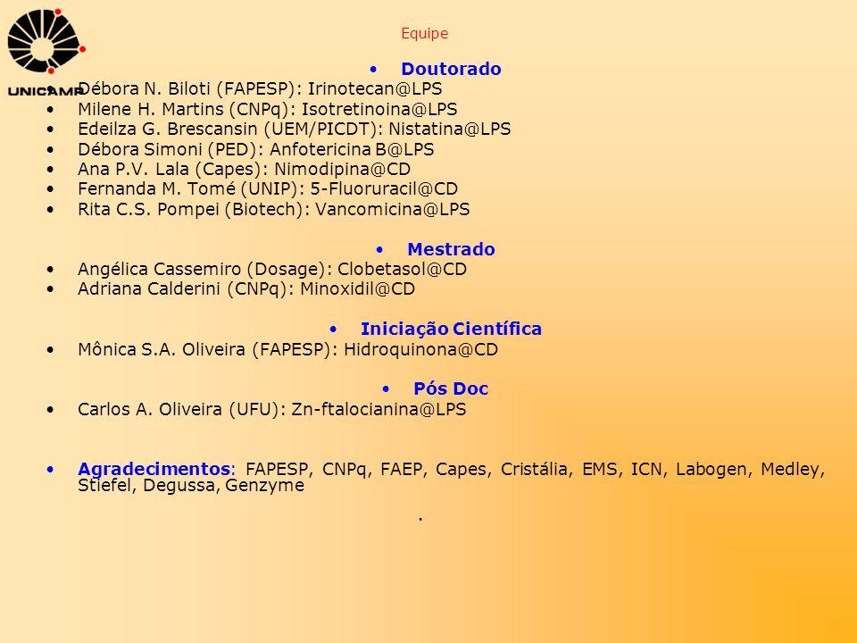Equipe Doutorado Débora N. Biloti (FAPESP): Irinotecan@LPS Milene H. Martins (CNPq): Isotretinoina@LPS Edeilza G. Brescansin (UEM/PICDT): Nistatina@LP