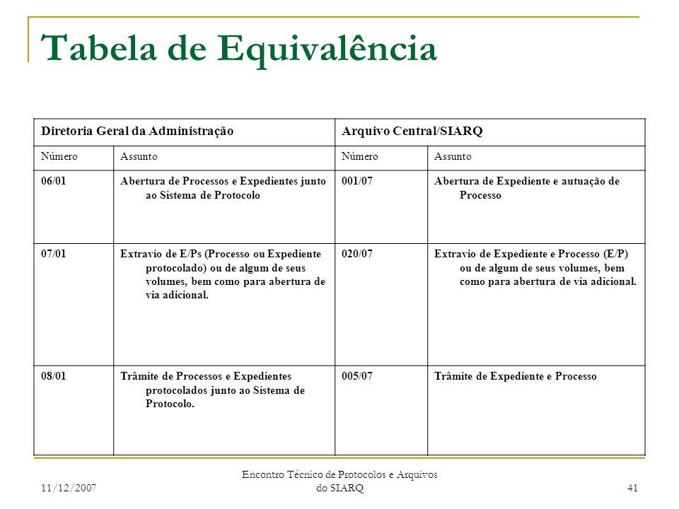 11/12/2007 Encontro Técnico de Protocolos e Arquivos do SIARQ 41 Tabela de Equivalência Diretoria Geral da AdministraçãoArquivo Central/SIARQ NúmeroAs