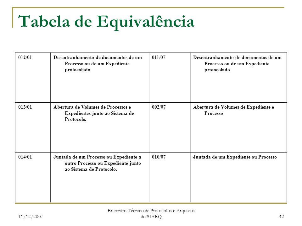 11/12/2007 Encontro Técnico de Protocolos e Arquivos do SIARQ 42 Tabela de Equivalência 012/01Desentranhamento de documentos de um Processo ou de um E