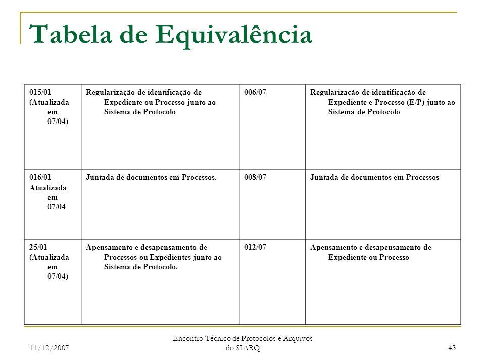 11/12/2007 Encontro Técnico de Protocolos e Arquivos do SIARQ 43 Tabela de Equivalência 015/01 (Atualizada em 07/04) Regularização de identificação de