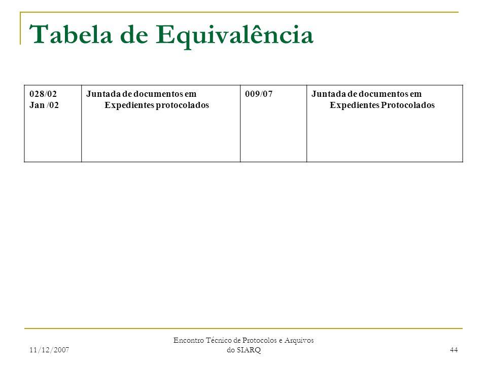11/12/2007 Encontro Técnico de Protocolos e Arquivos do SIARQ 44 Tabela de Equivalência 028/02 Jan /02 Juntada de documentos em Expedientes protocolad