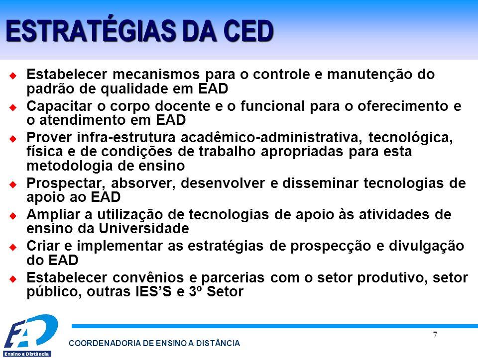 7 COORDENADORIA DE ENSINO A DISTÂNCIA ESTRATÉGIAS DA CED Estabelecer mecanismos para o controle e manutenção do padrão de qualidade em EAD Capacitar o