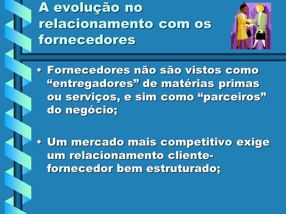 INDICADORES DA QUALIDADE: ENTREGA DE MATERIAL Segundo semestre 2003