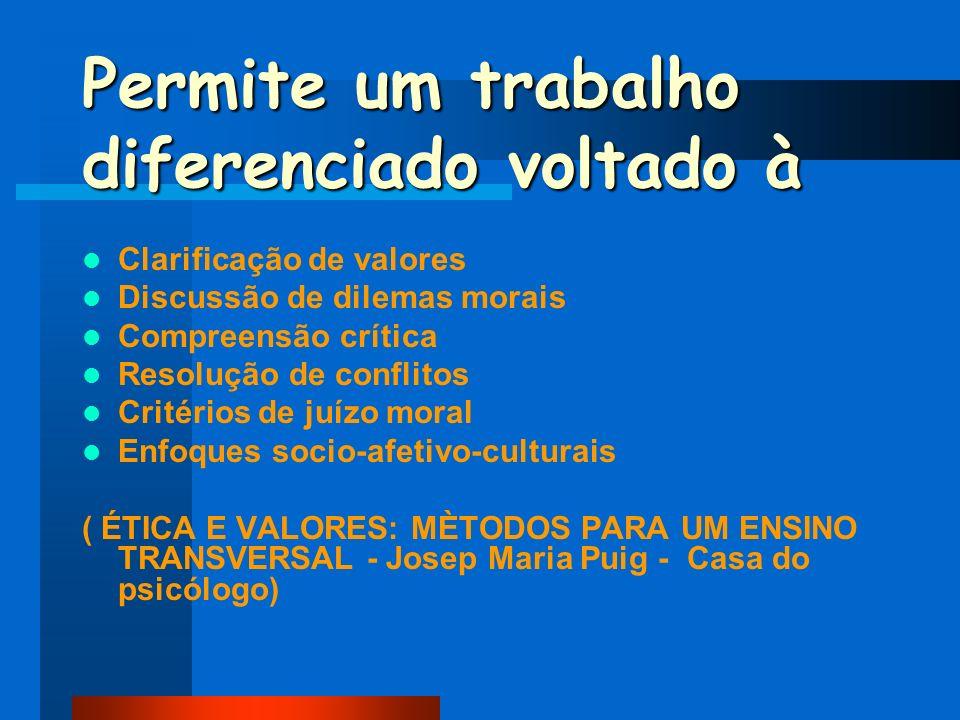 Permite um trabalho diferenciado voltado à Clarificação de valores Discussão de dilemas morais Compreensão crítica Resolução de conflitos Critérios de