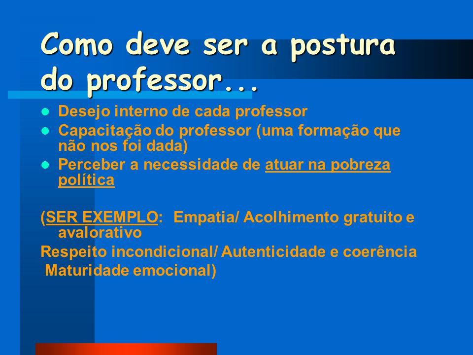 Como deve ser a postura do professor... Desejo interno de cada professor Capacitação do professor (uma formação que não nos foi dada) Perceber a neces