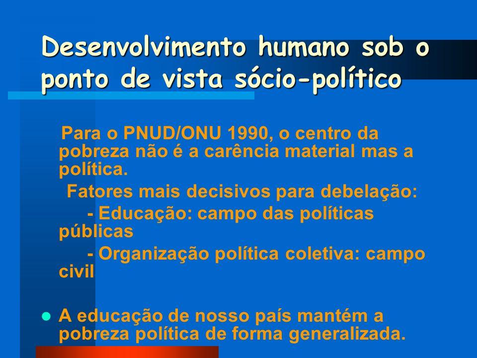 Desenvolvimento humano sob o ponto de vista sócio-político Para o PNUD/ONU 1990, o centro da pobreza não é a carência material mas a política. Fatores