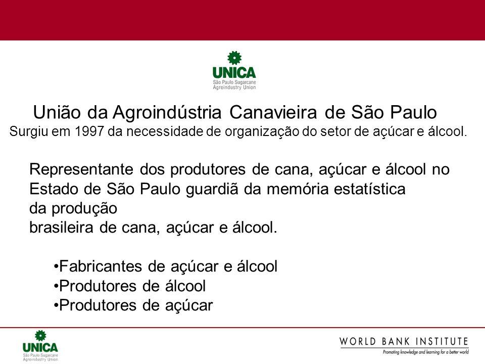 União da Agroindústria Canavieira de São Paulo Surgiu em 1997 da necessidade de organização do setor de açúcar e álcool. Representante dos produtores