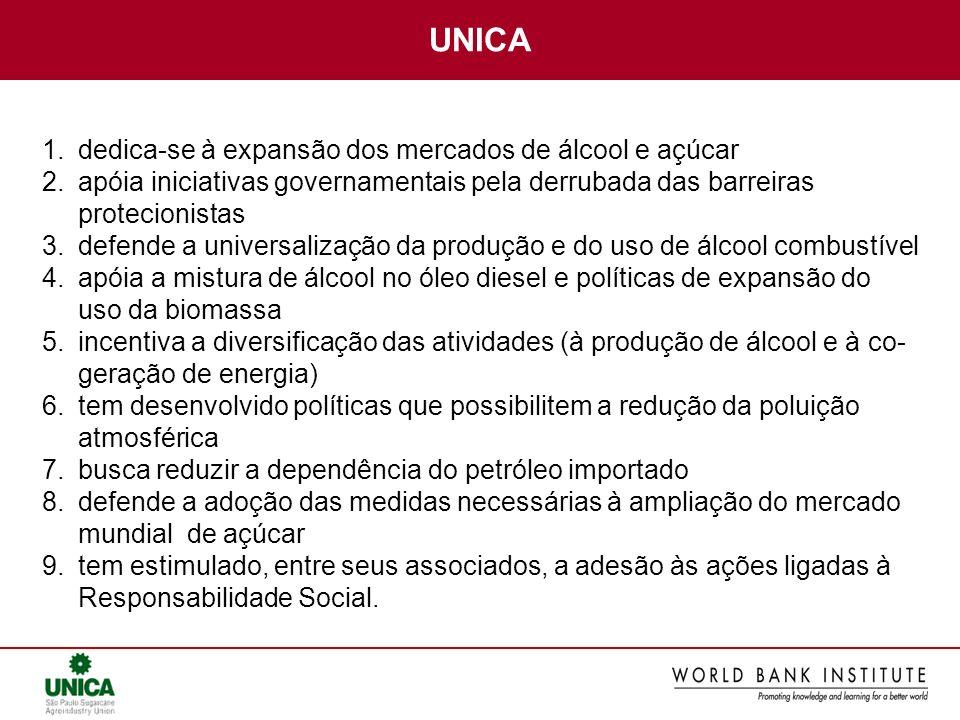 1.dedica-se à expansão dos mercados de álcool e açúcar 2.apóia iniciativas governamentais pela derrubada das barreiras protecionistas 3.defende a univ