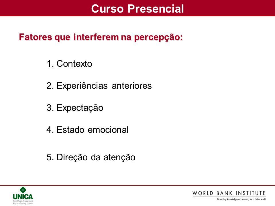 Fatores que interferem na percepção: 1. Contexto 2. Experiências anteriores 3. Expectação 4. Estado emocional 5. Direção da atenção Curso Presencial