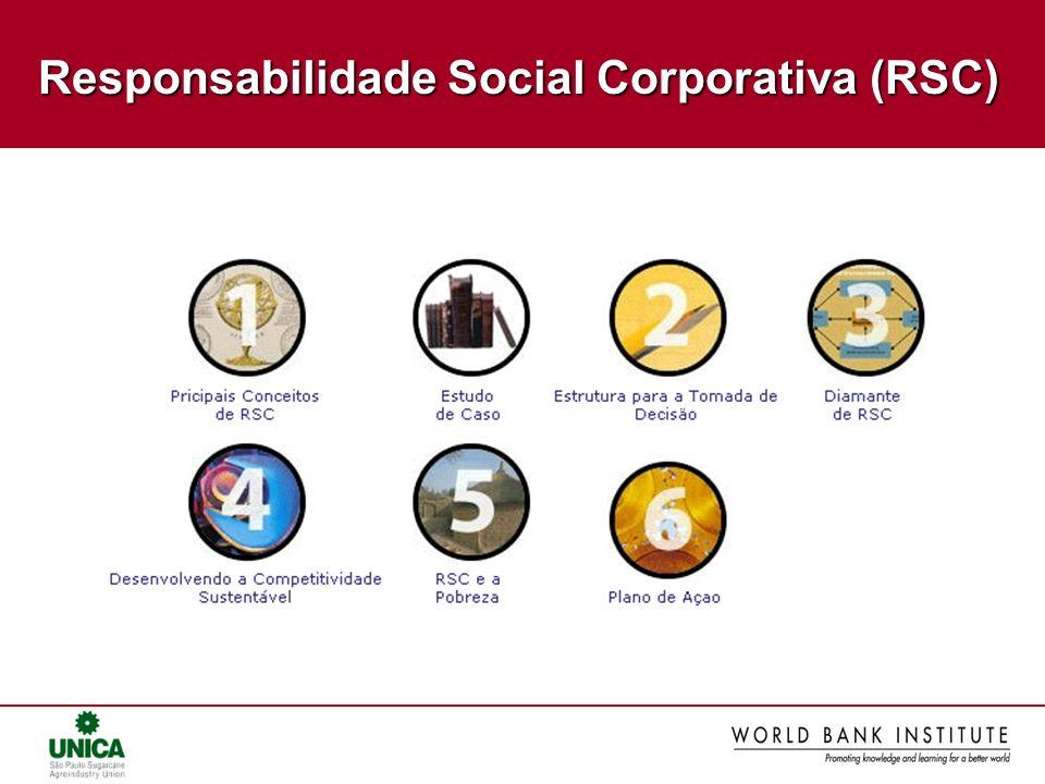 Responsabilidade Social Corporativa (RSC)