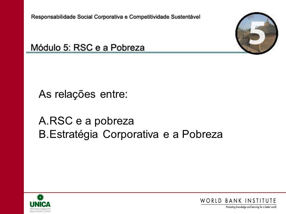 As relações entre: A.RSC e a pobreza B.Estratégia Corporativa e a Pobreza