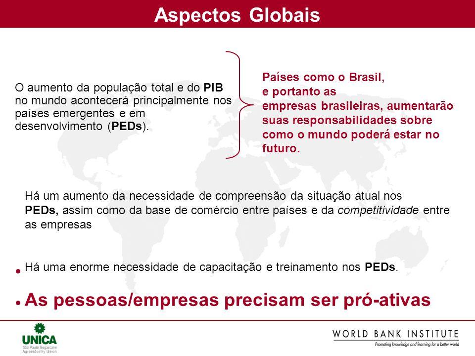 Capacitação de Universitários Curso Presencial 2 Projeto RSCCS Banco Mundial / UNICA Tatiana Passos Zylberberg