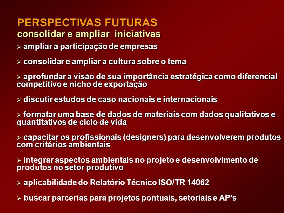 PERSPECTIVAS FUTURAS consolidar e ampliar iniciativas ampliar a participação de empresas ampliar a participação de empresas consolidar e ampliar a cul