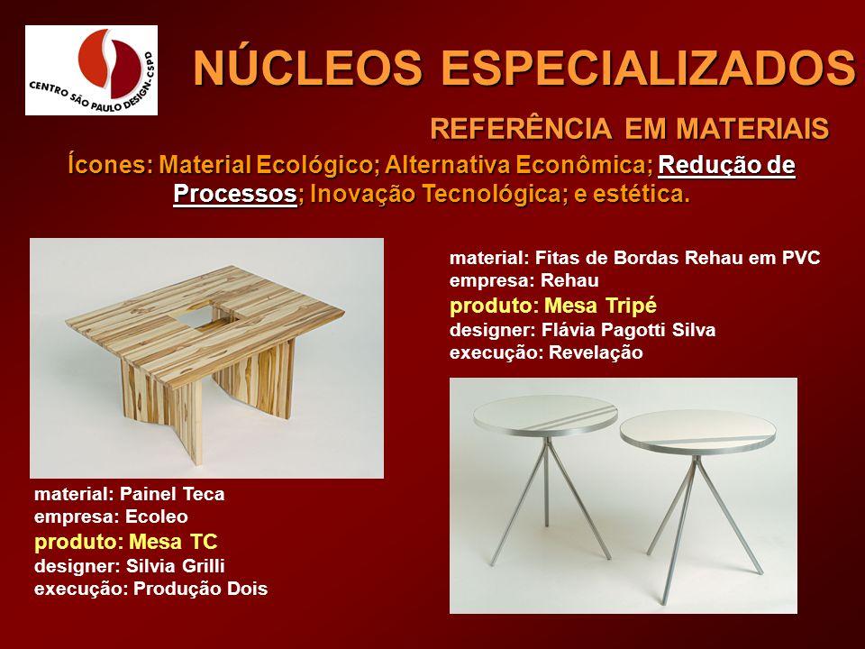 REFERÊNCIA EM MATERIAIS NÚCLEOS ESPECIALIZADOS Ícones: Material Ecológico; Alternativa Econômica; Redução de Processos; Inovação Tecnológica; e estéti