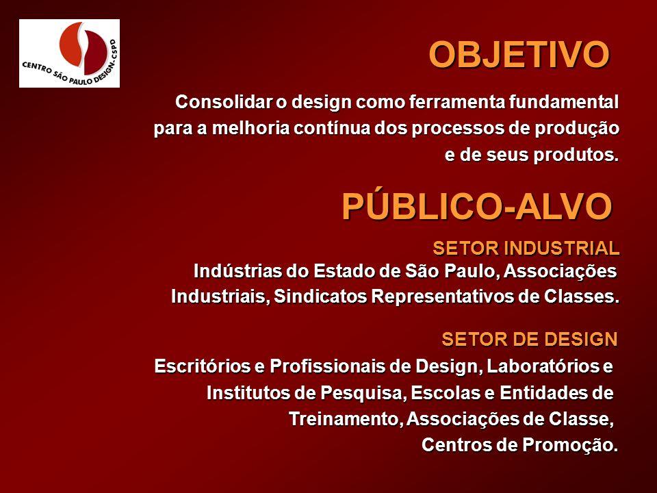 Consolidar o design como ferramenta fundamental para a melhoria contínua dos processos de produção e de seus produtos. SETOR INDUSTRIAL Indústrias do