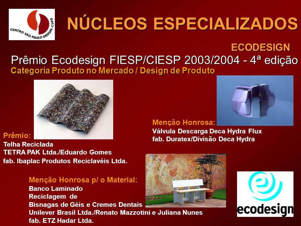 ECODESIGN NÚCLEOS ESPECIALIZADOS Prêmio Ecodesign FIESP/CIESP 2003/2004 - 4ª edição Categoria Produto no Mercado / Design de Produto Prêmio: Telha Rec