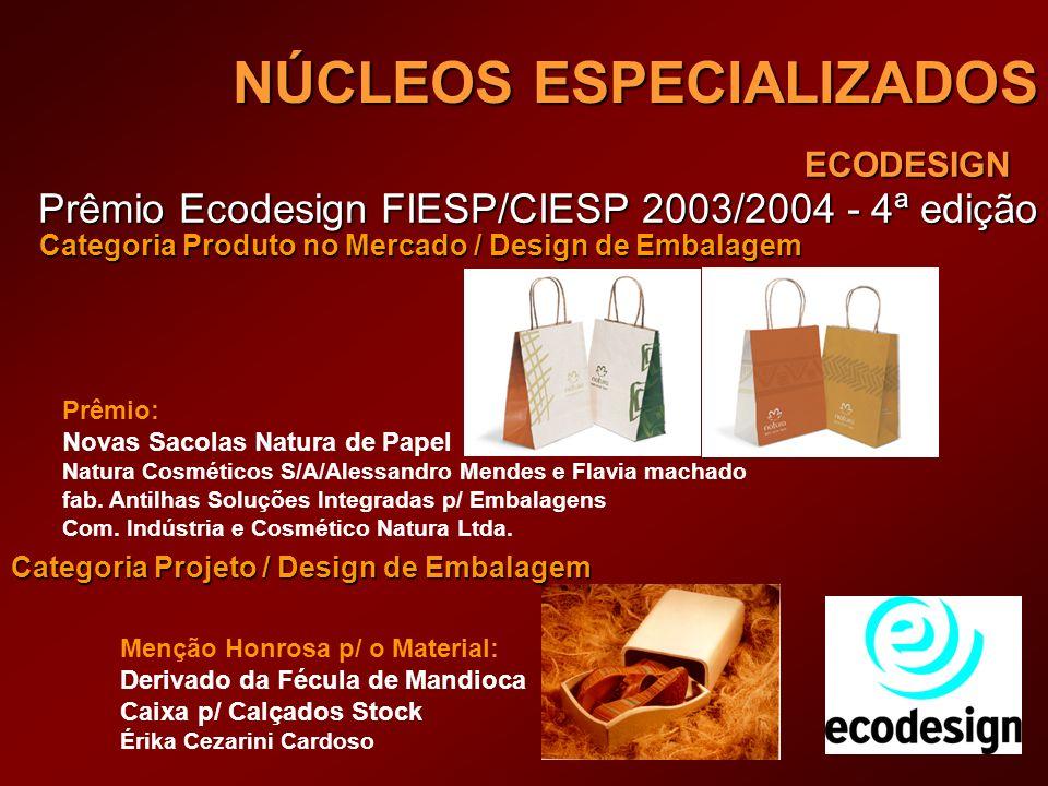 ECODESIGN NÚCLEOS ESPECIALIZADOS Prêmio Ecodesign FIESP/CIESP 2003/2004 - 4ª edição Categoria Produto no Mercado / Design de Embalagem Prêmio: Novas S