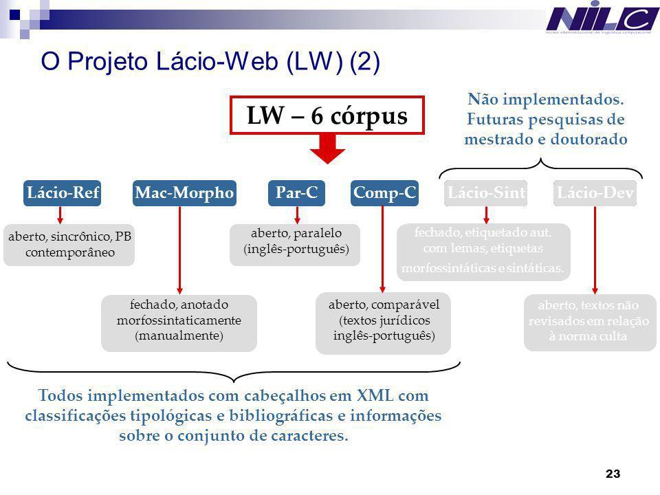23 O Projeto Lácio-Web (LW) (2) Lácio-RefMac-MorphoPar-CComp-CLácio-SintLácio-Dev LW – 6 córpus aberto, sincrônico, PB contemporâneo fechado, anotado