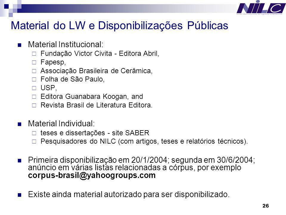 26 Material do LW e Disponibilizações Públicas Material Institucional: Fundação Victor Civita - Editora Abril, Fapesp, Associação Brasileira de Cerâmi