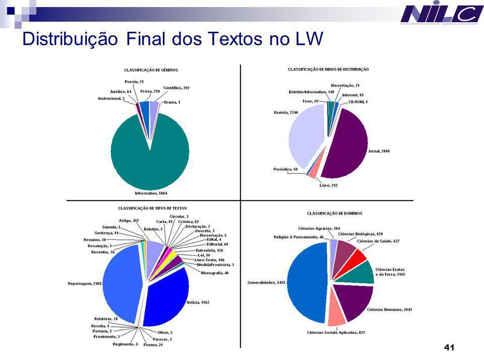 41 Distribuição Final dos Textos no LW