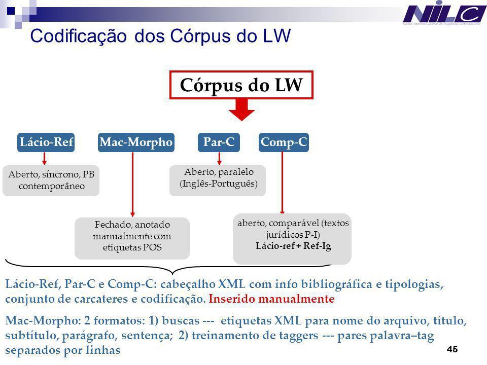 45 Codificação dos Córpus do LW Lácio-RefMac-MorphoPar-CComp-C Córpus do LW fechado, anotado morfossintaticamente (manualmente) aberto, paralelo (ingl