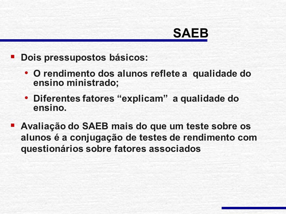 Diagnóstico Brasil: Surgimento entre meados das décadas de 80. O MEC inicia as discussões sobre uma política de suporte à melhoria da qualidade do ens