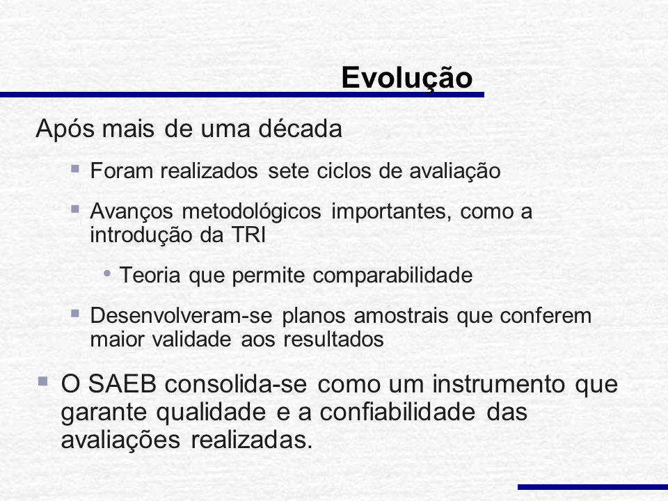 A Institucionalização do SAEB No governo federal, ao final da década de 80, o MEC inicia as discussões sobre uma política de avaliação do ensino funda