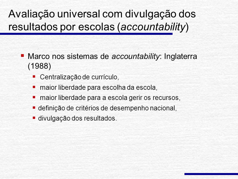 Avaliações em larga escala Accountability Avaliação universal com divulgação dos resultados por escolas (accountability) O objetivo é tornar escolas,