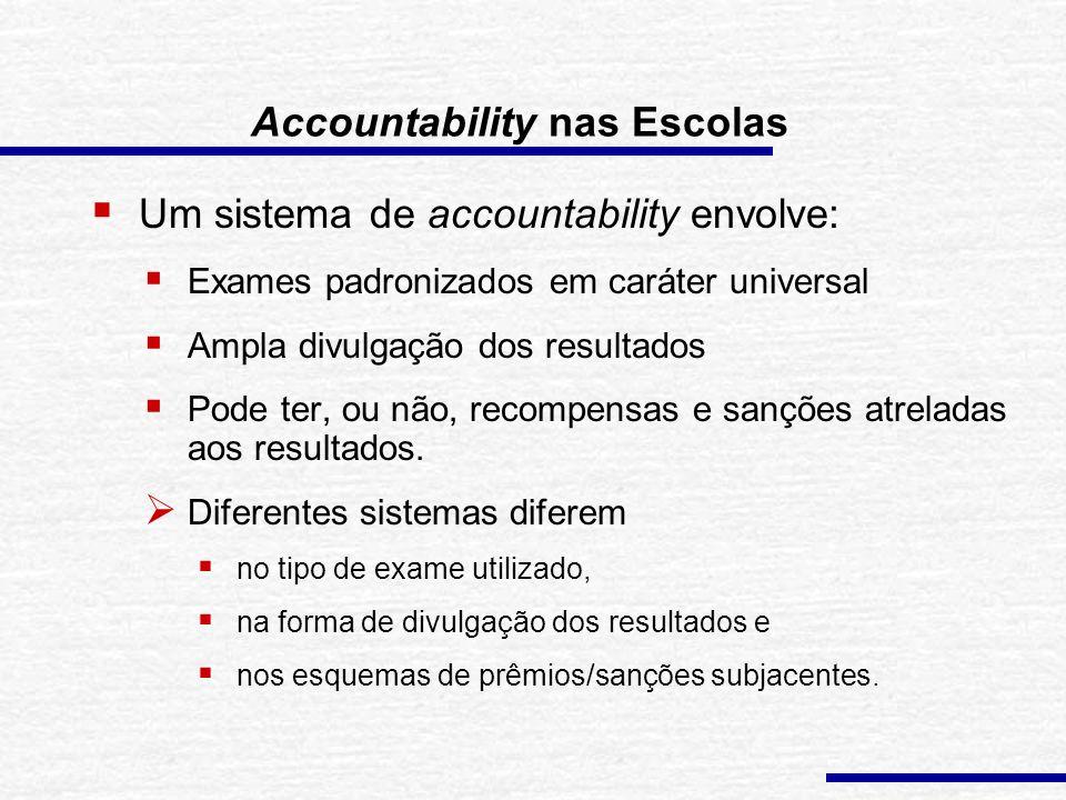 Avaliação universal com divulgação dos resultados por escolas (accountability) Marco nos sistemas de accountability: Inglaterra (1988) Centralização d