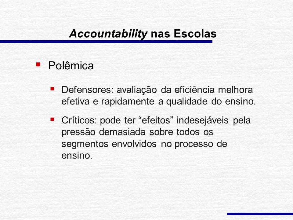 Accountability nas Escolas Um sistema de accountability envolve: Exames padronizados em caráter universal Ampla divulgação dos resultados Pode ter, ou